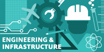 engineering and infrastructure career cluster card